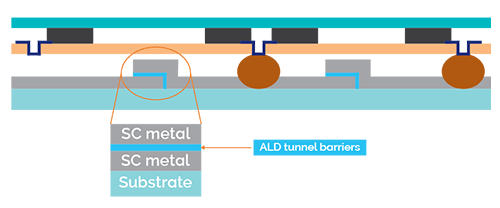 Tunnel barrier annotated diagram